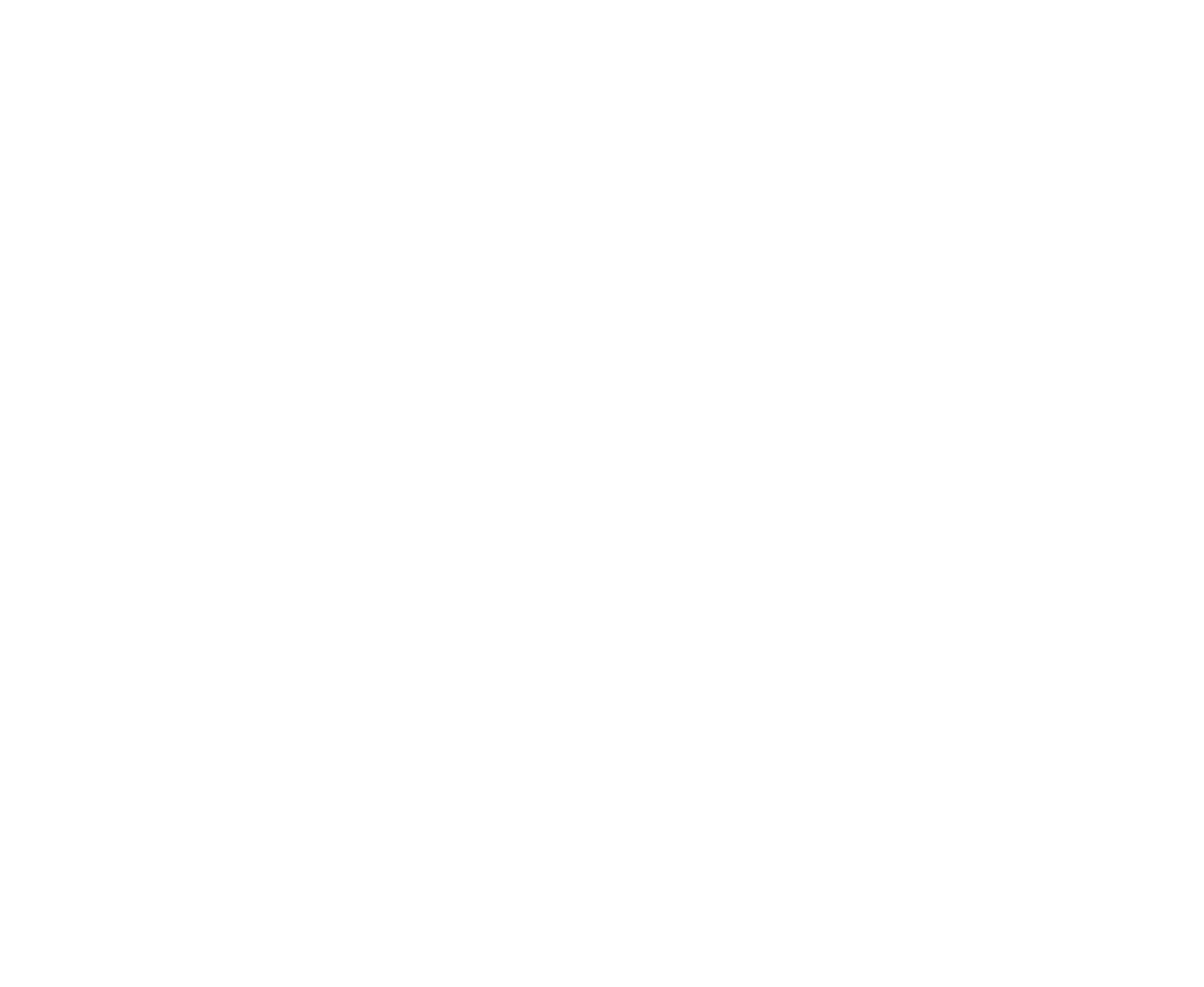 wisely insights